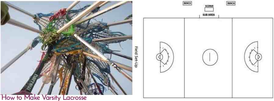 How to Make Varsity Lacrosse