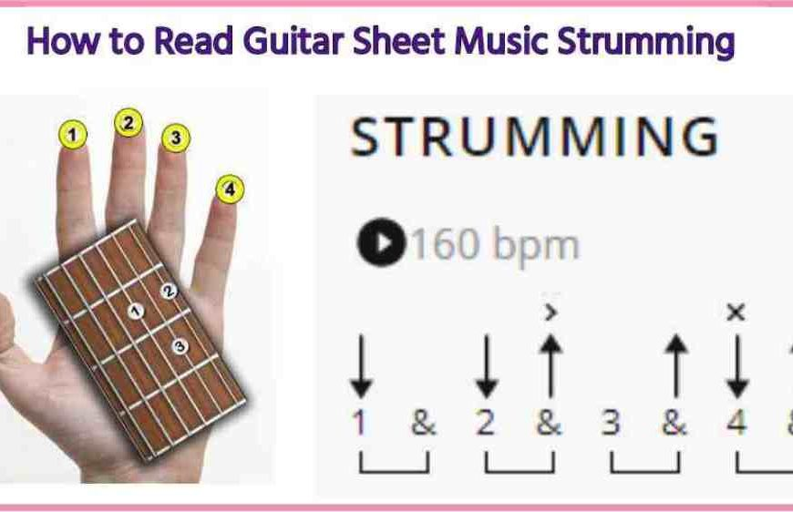 How to Read Guitar Sheet Music Strumming